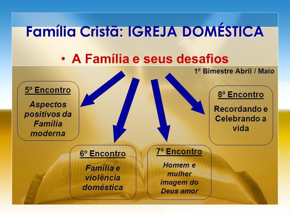 Família Cristã: IGREJA DOMÉSTICA