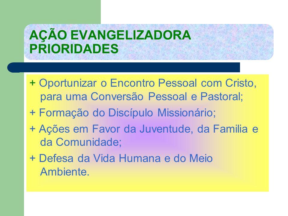 AÇÃO EVANGELIZADORA PRIORIDADES