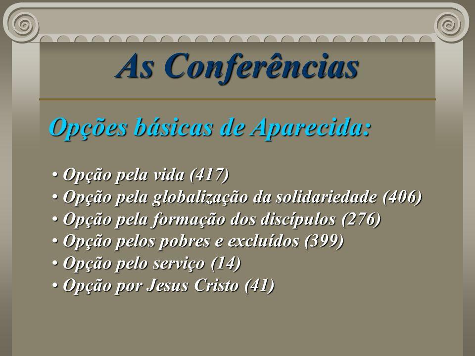 As Conferências Opções básicas de Aparecida: Opção pela vida (417)