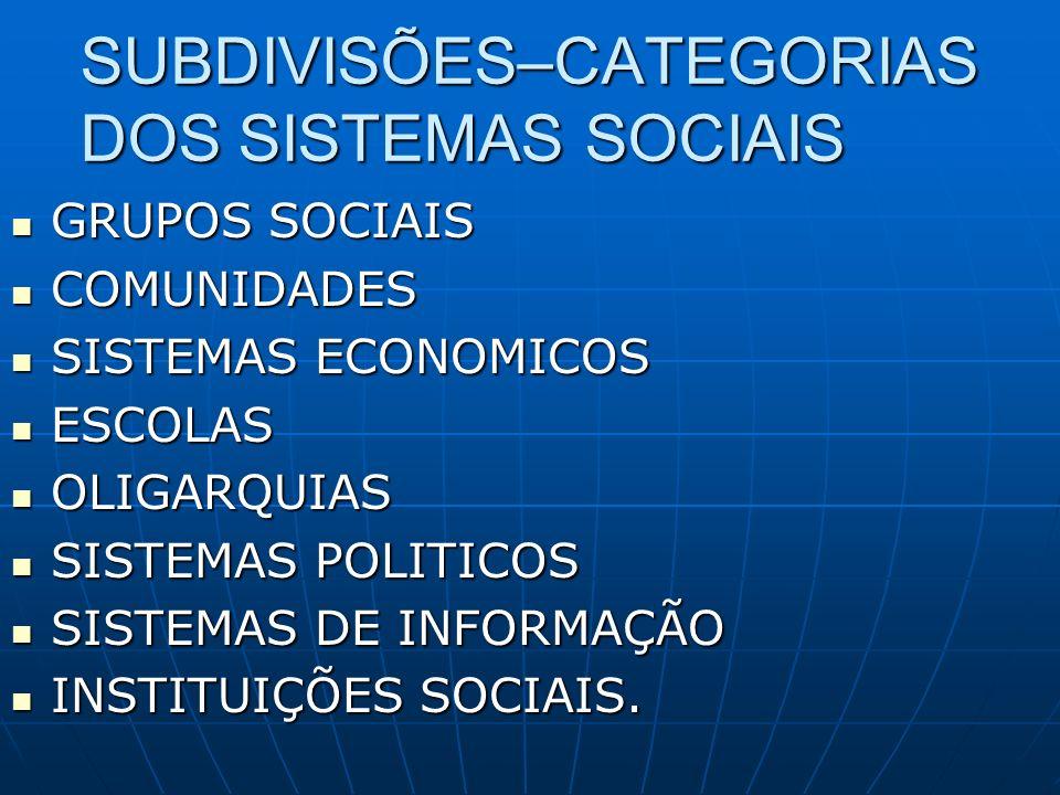 SUBDIVISÕES–CATEGORIAS DOS SISTEMAS SOCIAIS