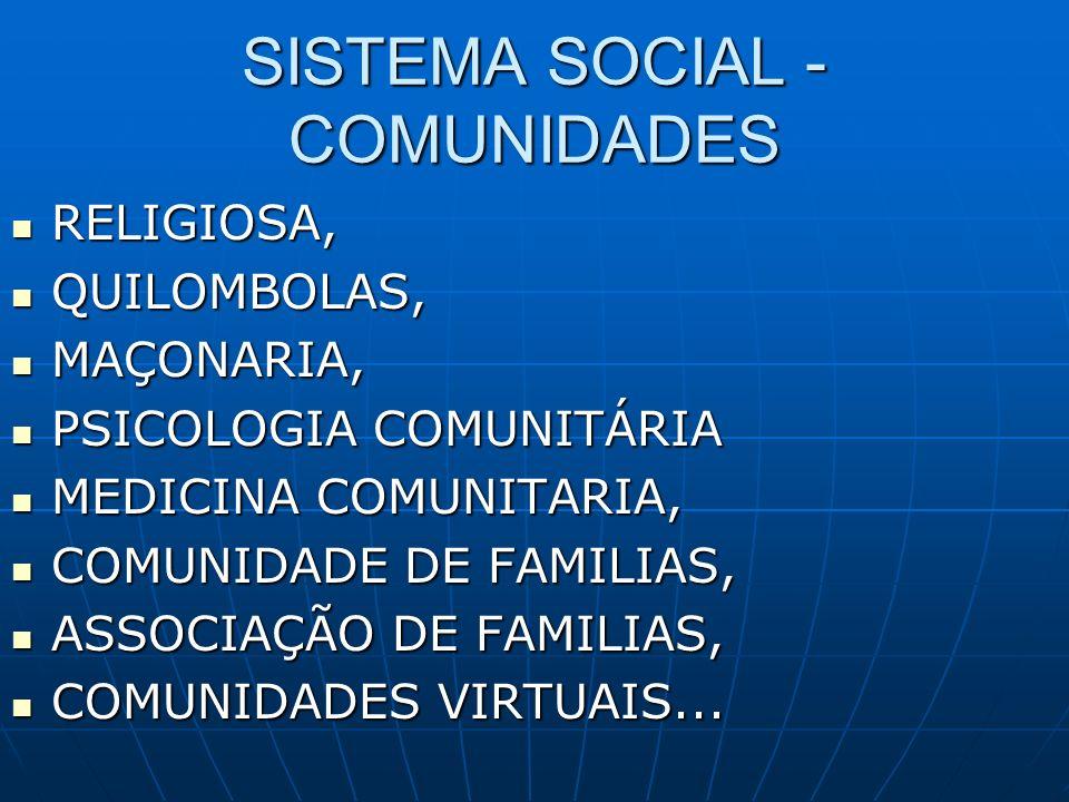 SISTEMA SOCIAL - COMUNIDADES