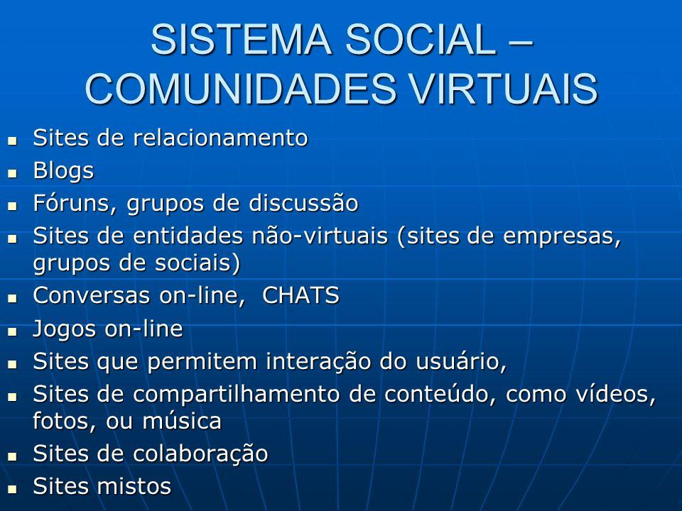 SISTEMA SOCIAL – COMUNIDADES VIRTUAIS