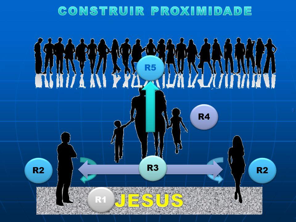 CONSTRUIR PROXIMIDADE