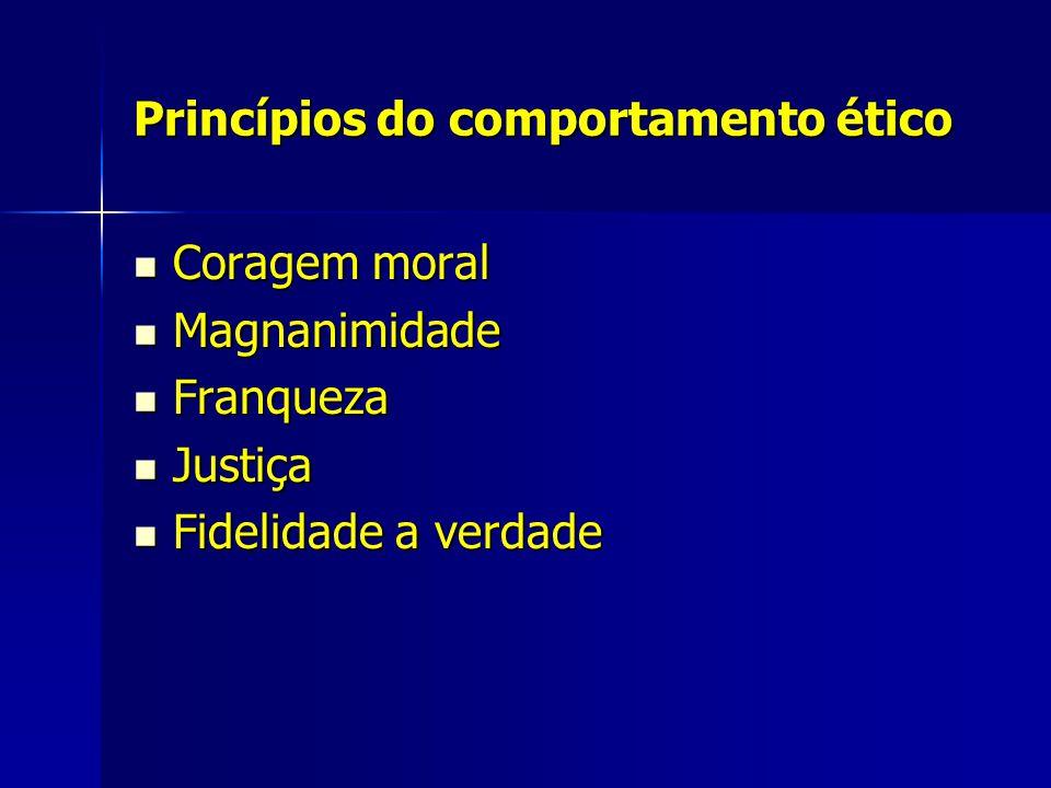 Princípios do comportamento ético