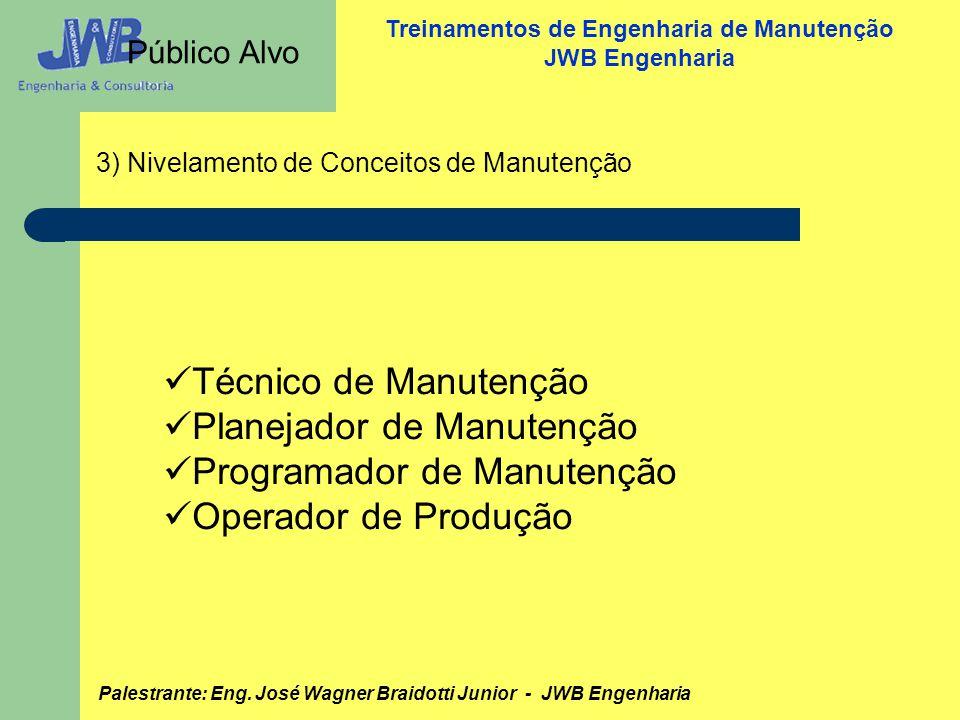 Planejador de Manutenção Programador de Manutenção
