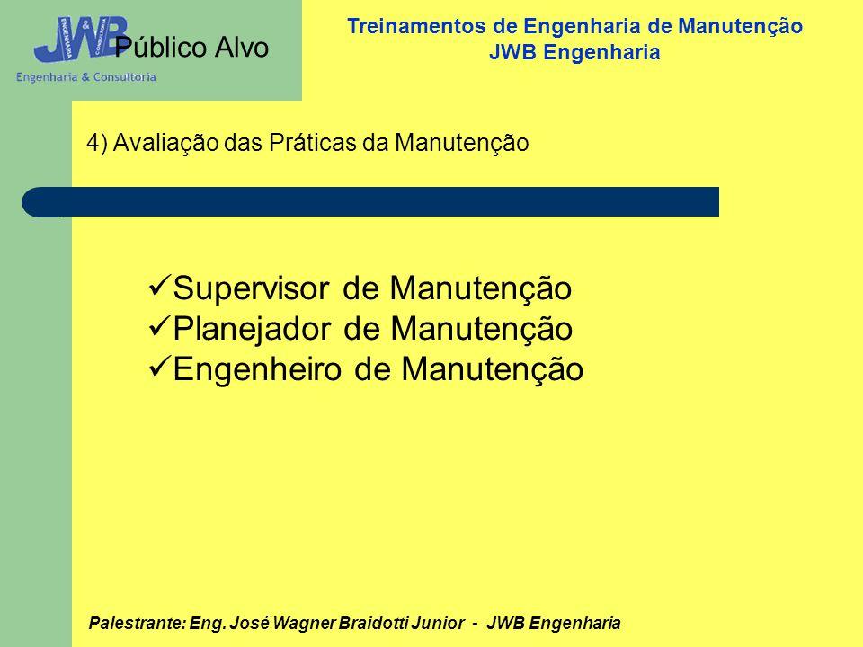 Supervisor de Manutenção Planejador de Manutenção