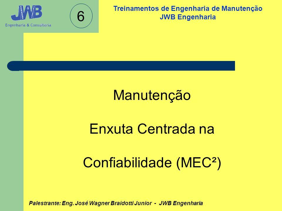 Confiabilidade (MEC²)