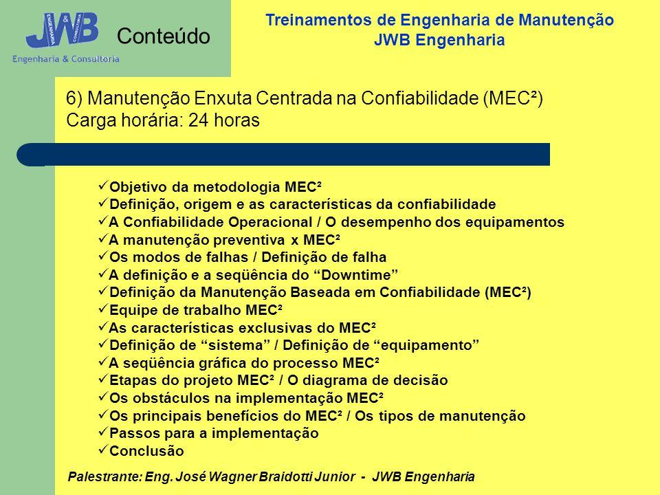 Conteúdo 6) Manutenção Enxuta Centrada na Confiabilidade (MEC²)