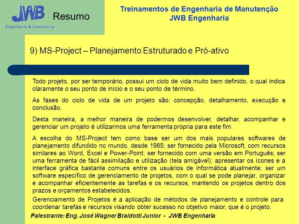 Resumo 9) MS-Project – Planejamento Estruturado e Pró-ativo