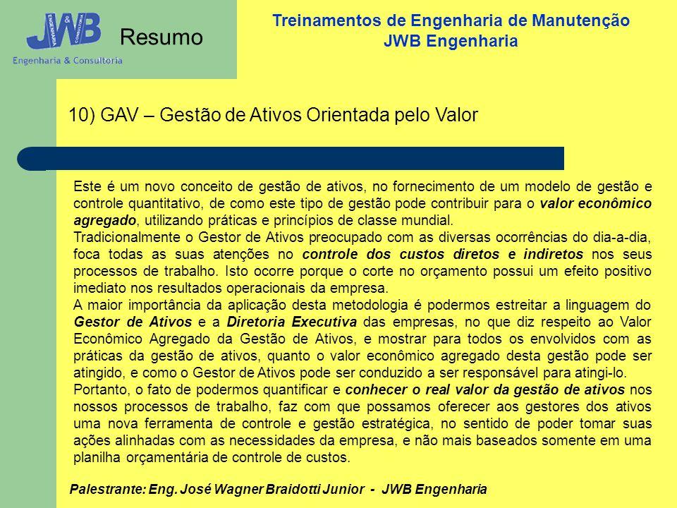 Resumo 10) GAV – Gestão de Ativos Orientada pelo Valor