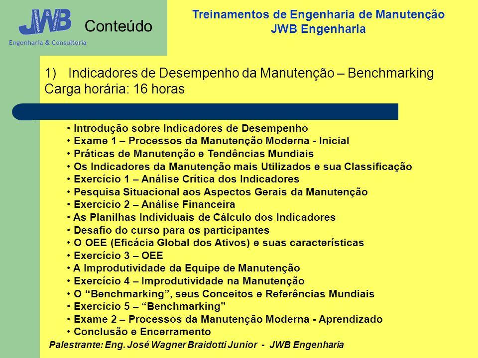 Conteúdo Indicadores de Desempenho da Manutenção – Benchmarking