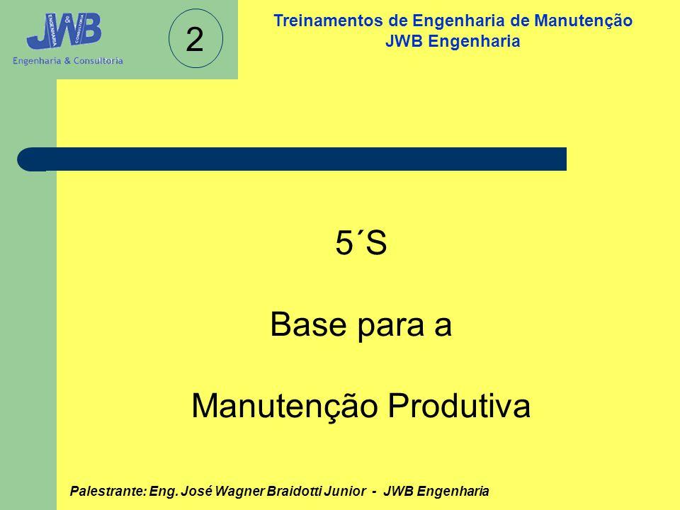 2 5´S Base para a Manutenção Produtiva