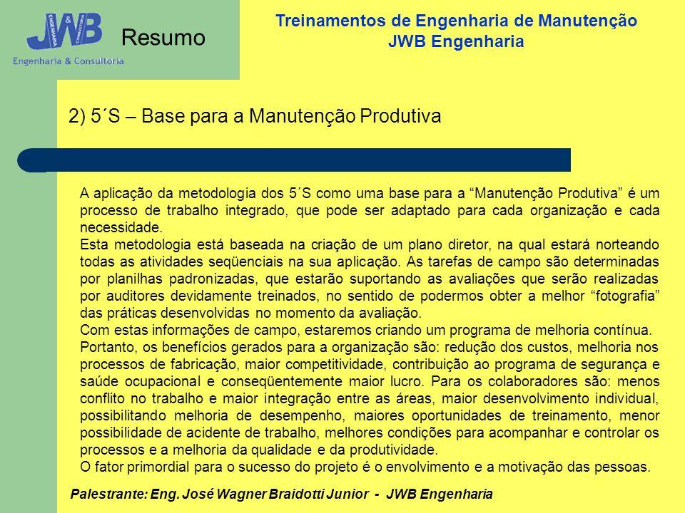 Resumo 2) 5´S – Base para a Manutenção Produtiva