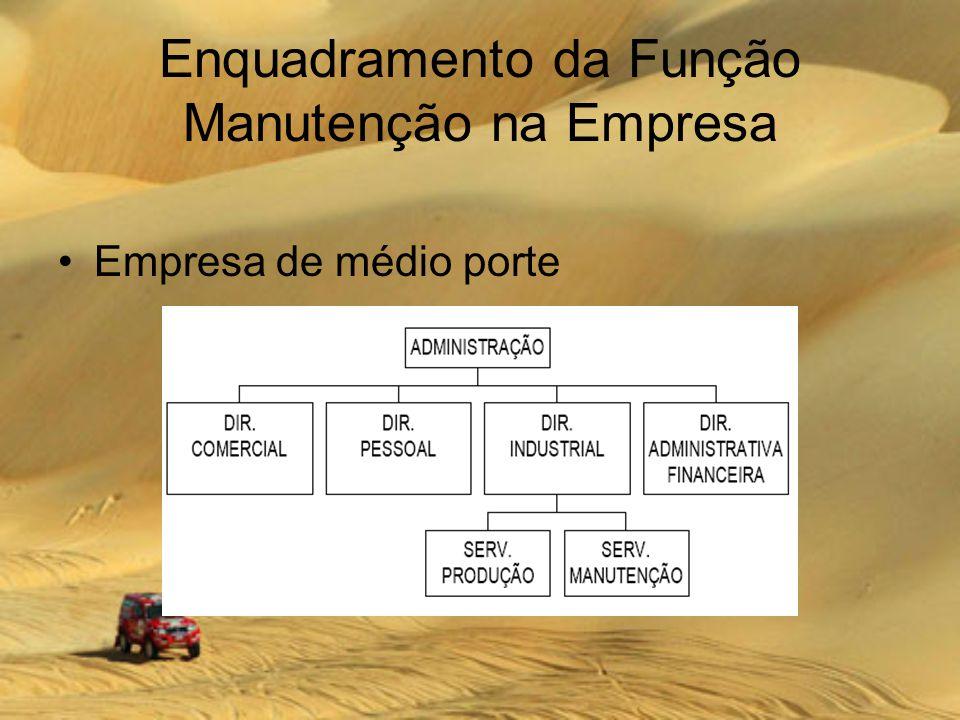 Enquadramento da Função Manutenção na Empresa