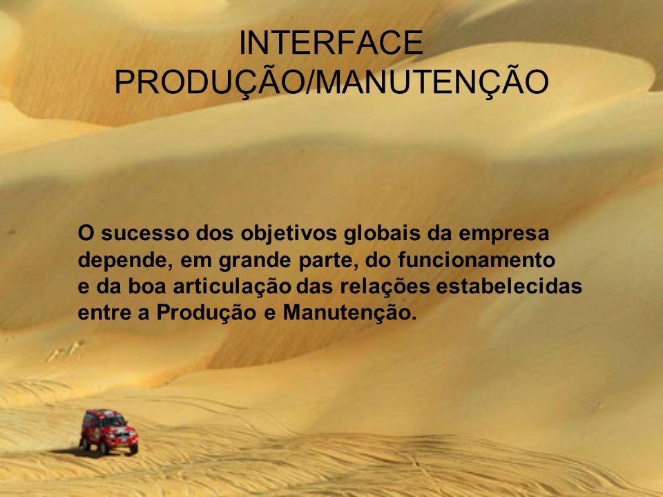 INTERFACE PRODUÇÃO/MANUTENÇÃO