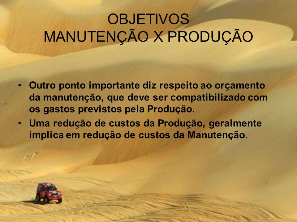 OBJETIVOS MANUTENÇÃO X PRODUÇÃO