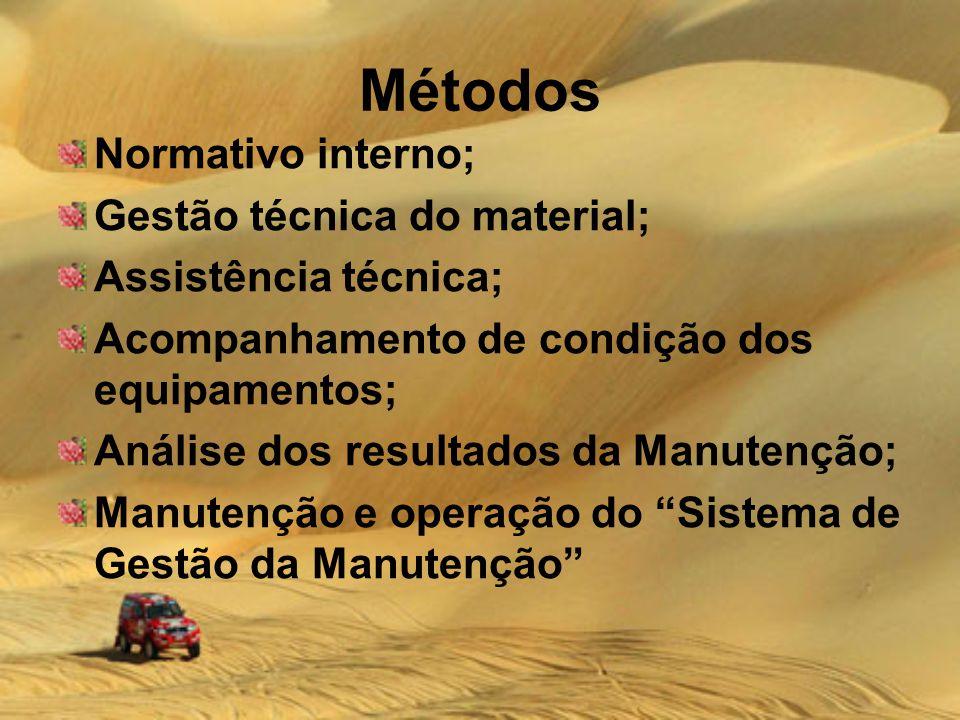 Métodos Normativo interno; Gestão técnica do material;