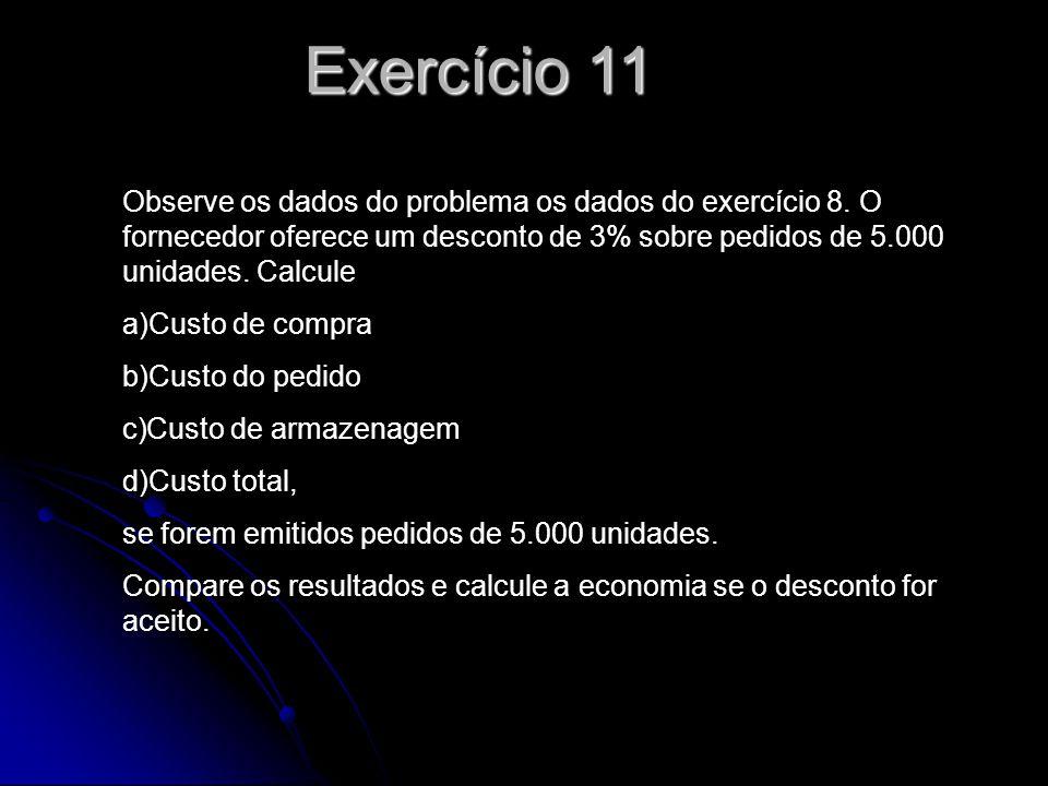 Exercício 11 Observe os dados do problema os dados do exercício 8. O fornecedor oferece um desconto de 3% sobre pedidos de 5.000 unidades. Calcule.
