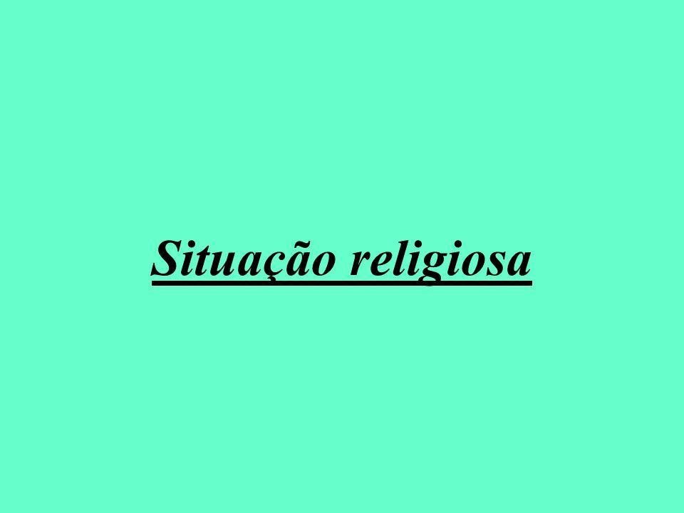 Situação religiosa