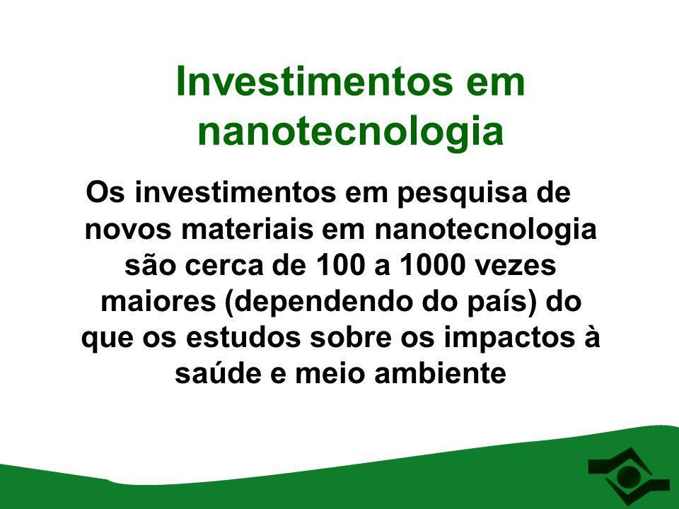 Investimentos em nanotecnologia