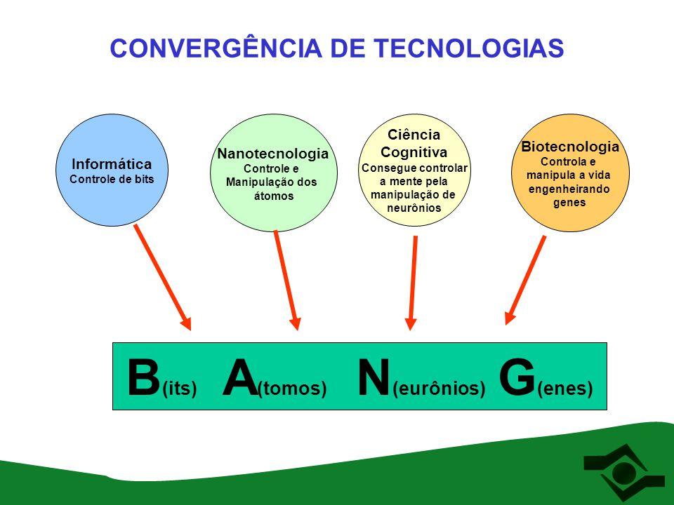 CONVERGÊNCIA DE TECNOLOGIAS B(its) A(tomos) N(eurônios) G(enes)