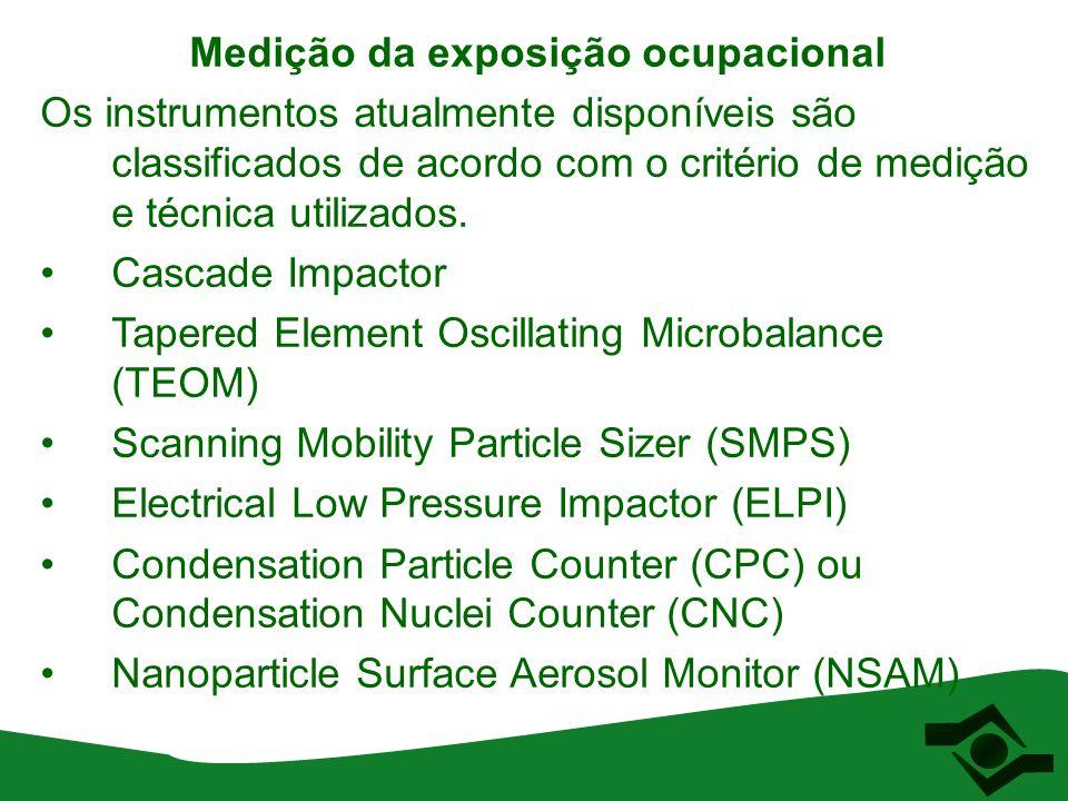 Medição da exposição ocupacional