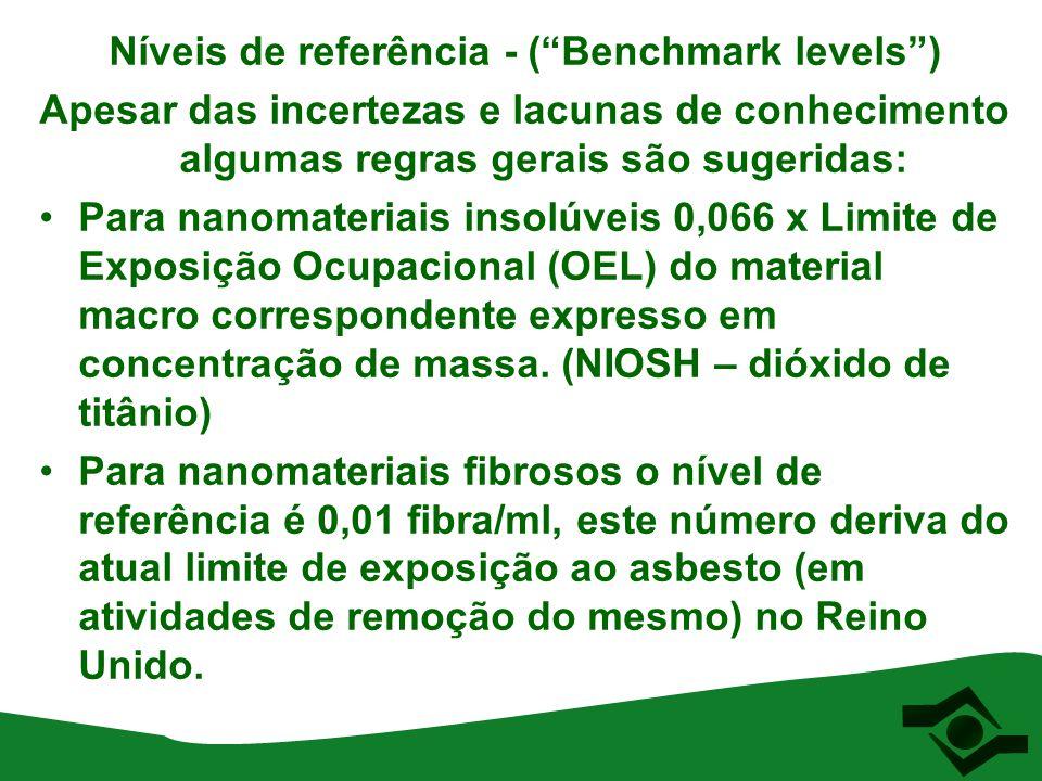 Níveis de referência - ( Benchmark levels )