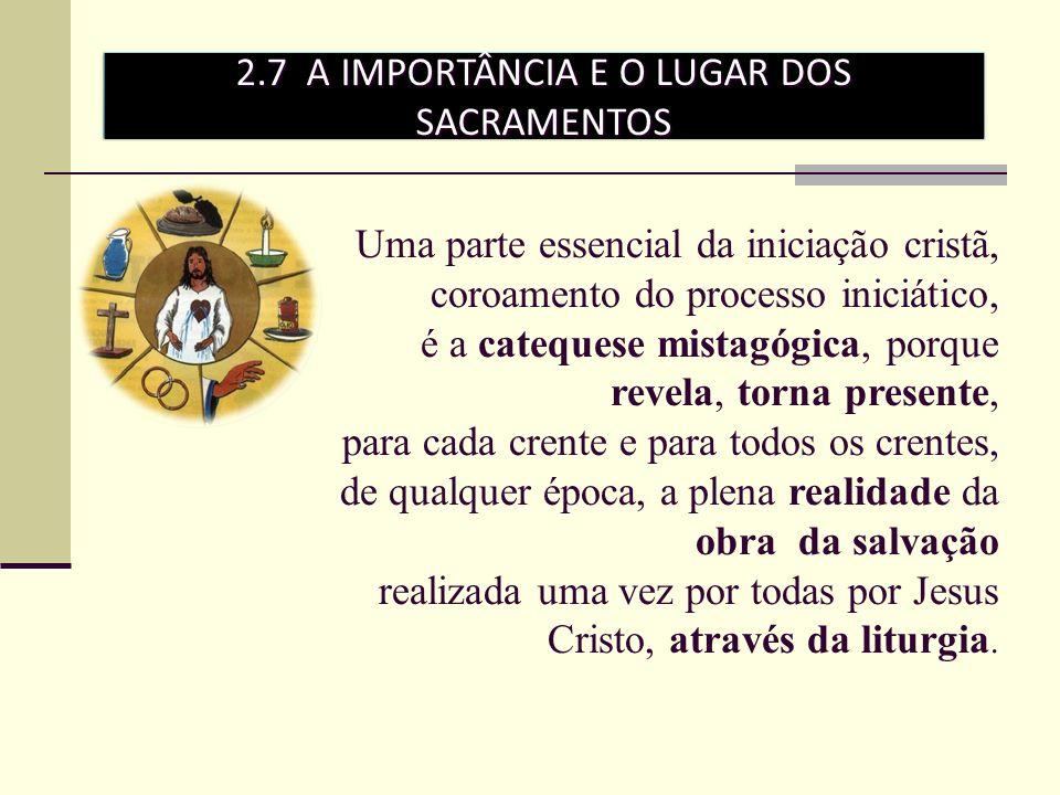 2.7 A IMPORTÂNCIA E O LUGAR DOS SACRAMENTOS
