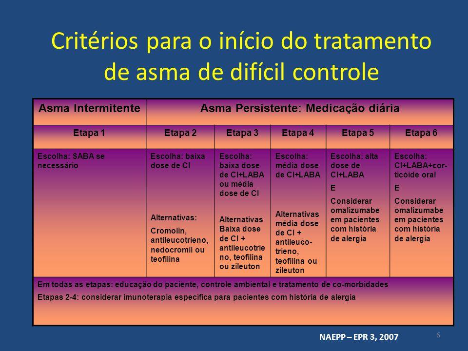 Asma Persistente: Medicação diária