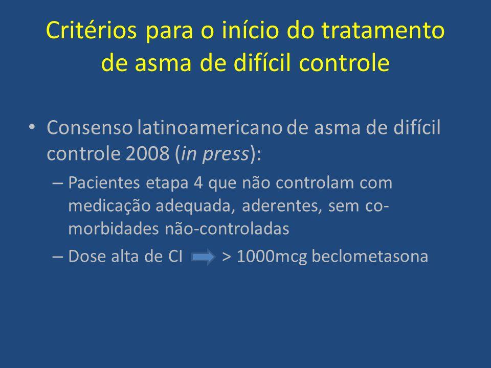 Critérios para o início do tratamento de asma de difícil controle