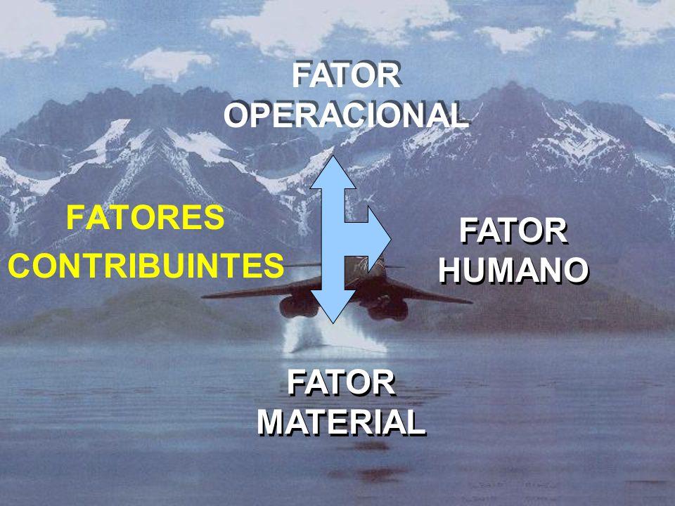 FATOR OPERACIONAL FATORES CONTRIBUINTES FATOR HUMANO FATOR MATERIAL