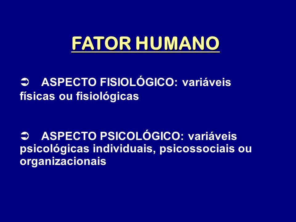 FATOR HUMANO ASPECTO FISIOLÓGICO: variáveis físicas ou fisiológicas