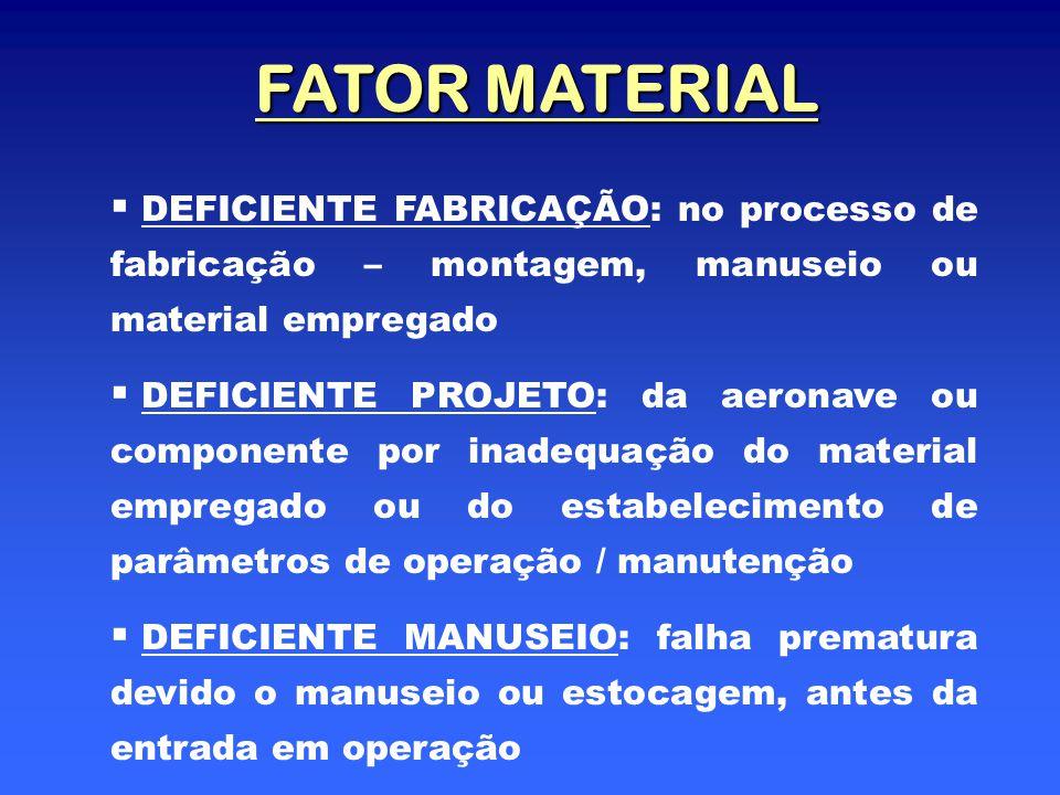 FATOR MATERIAL DEFICIENTE FABRICAÇÃO: no processo de fabricação – montagem, manuseio ou material empregado.