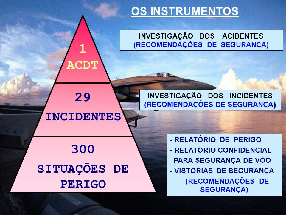 1 ACDT 29 300 INCIDENTES SITUAÇÕES DE PERIGO OS INSTRUMENTOS