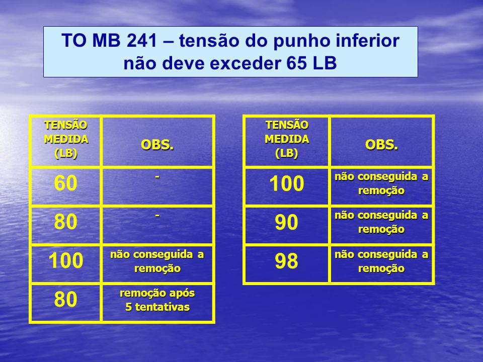 TO MB 241 – tensão do punho inferior não deve exceder 65 LB