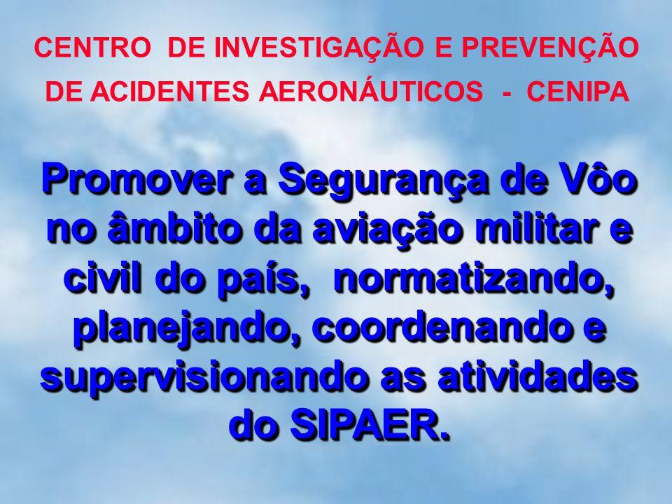 CENTRO DE INVESTIGAÇÃO E PREVENÇÃO DE ACIDENTES AERONÁUTICOS - CENIPA