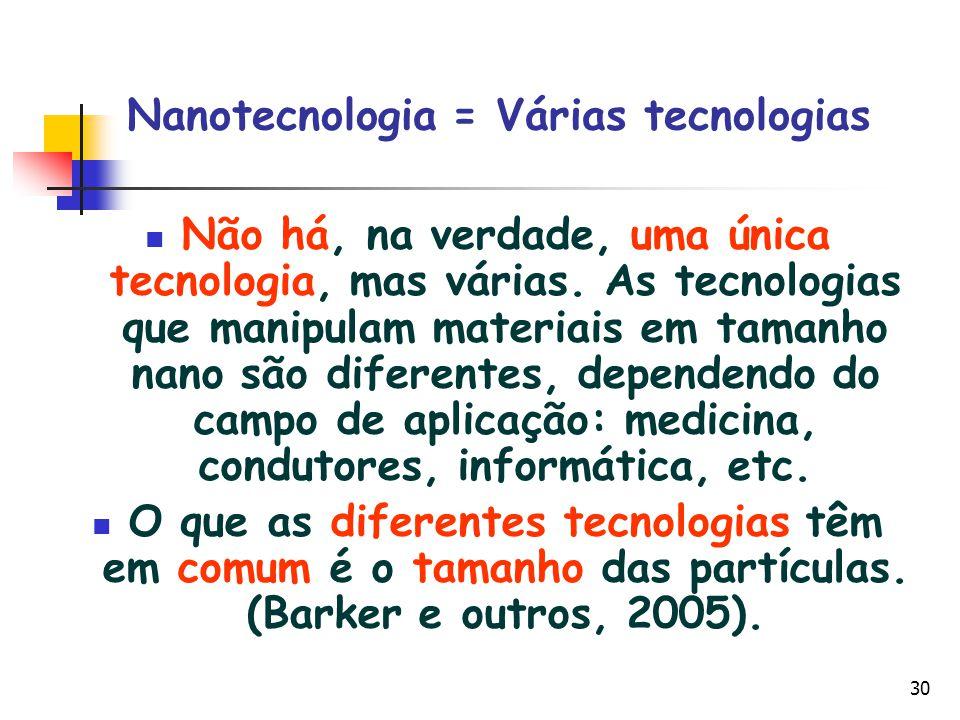 Nanotecnologia = Várias tecnologias