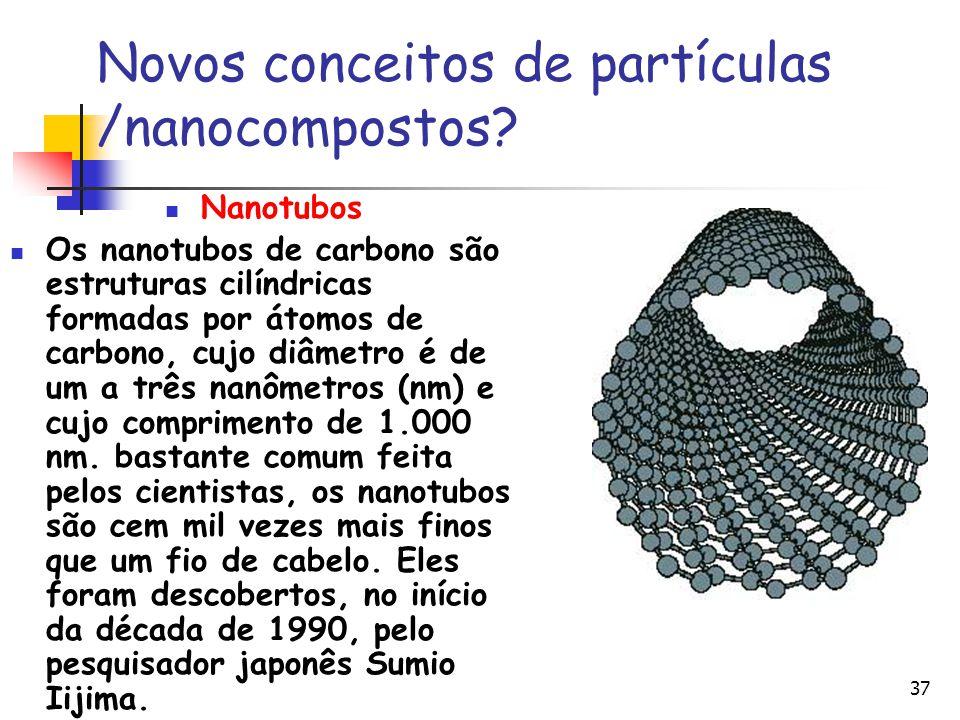 Novos conceitos de partículas /nanocompostos