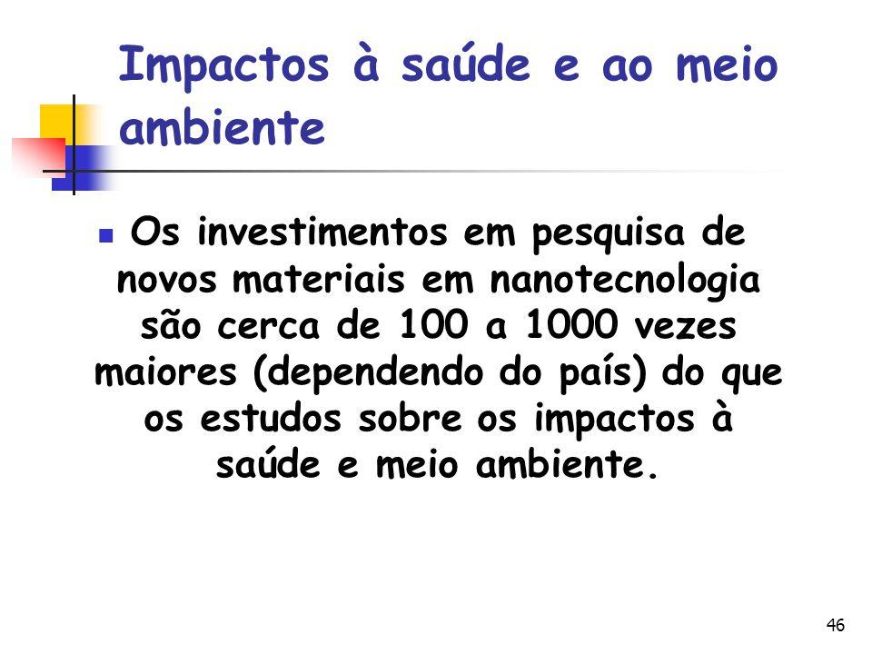 Impactos à saúde e ao meio ambiente