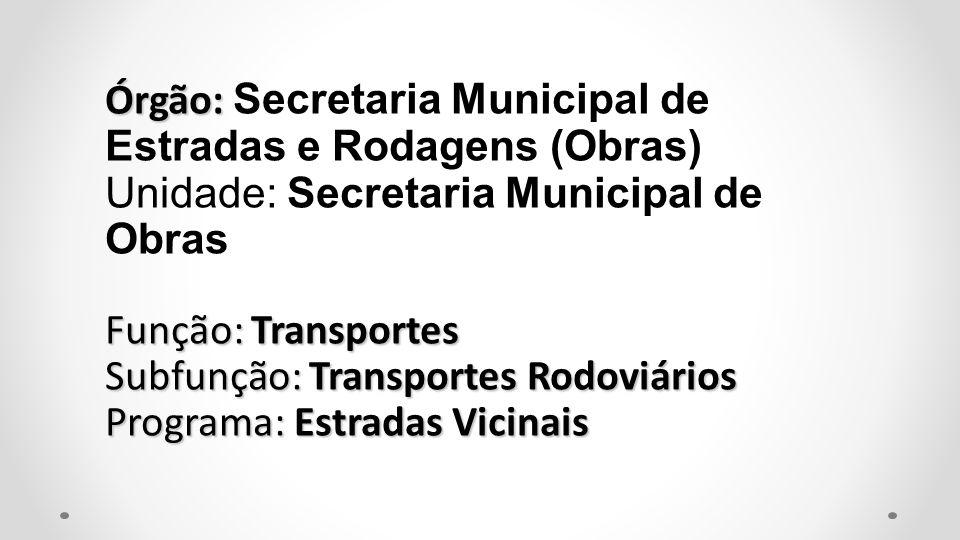 Órgão: Secretaria Municipal de Estradas e Rodagens (Obras)