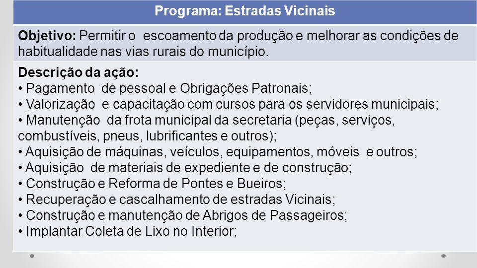 Programa: Estradas Vicinais