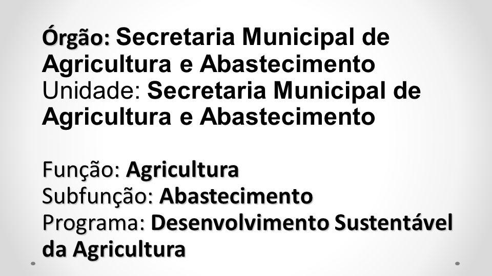 Órgão: Secretaria Municipal de Agricultura e Abastecimento