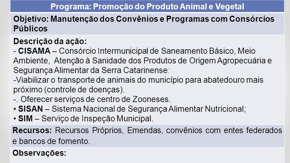 Programa: Promoção do Produto Animal e Vegetal