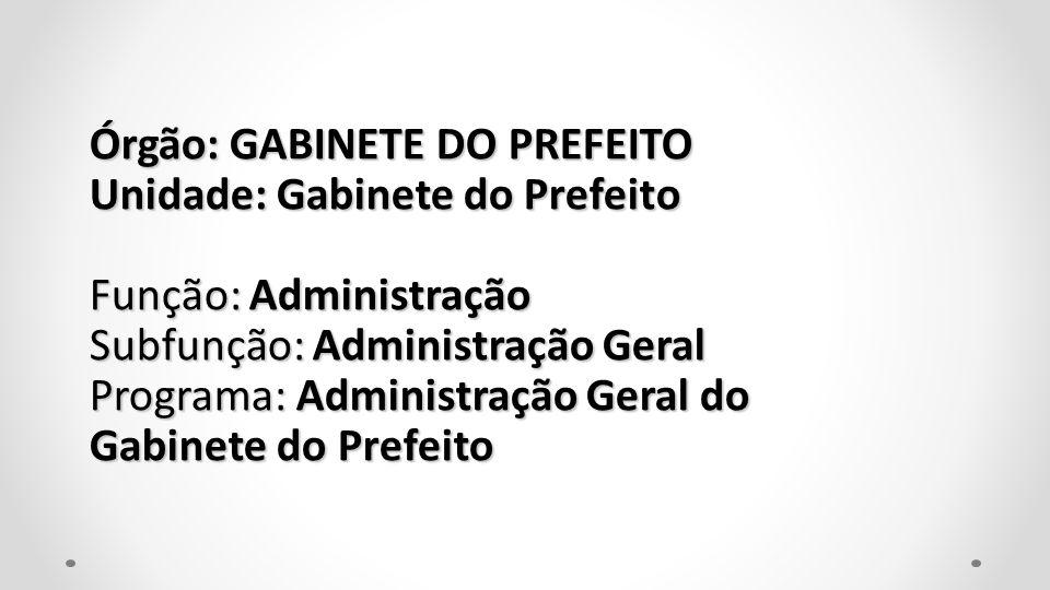 Órgão: GABINETE DO PREFEITO