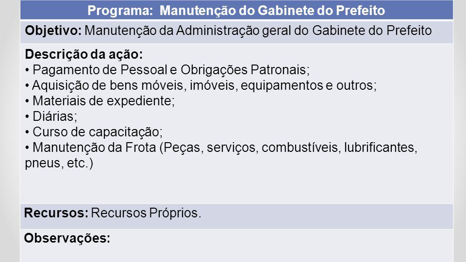 Programa: Manutenção do Gabinete do Prefeito