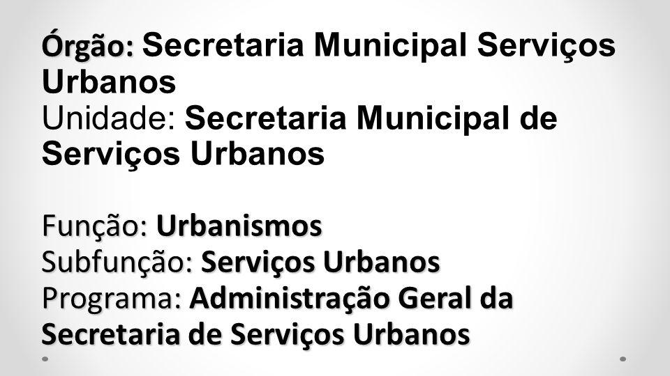 Órgão: Secretaria Municipal Serviços Urbanos