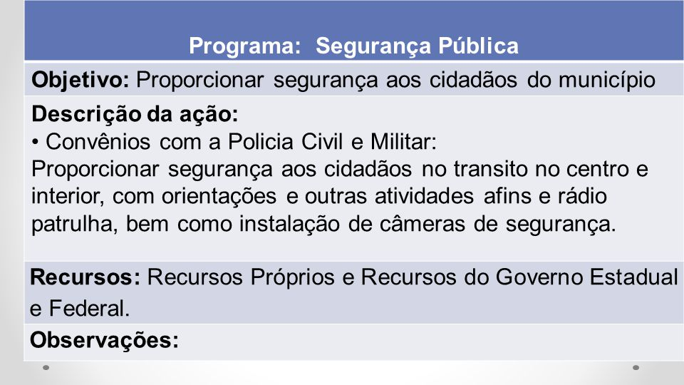 Programa: Segurança Pública