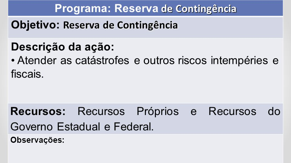 Programa: Reserva de Contingência