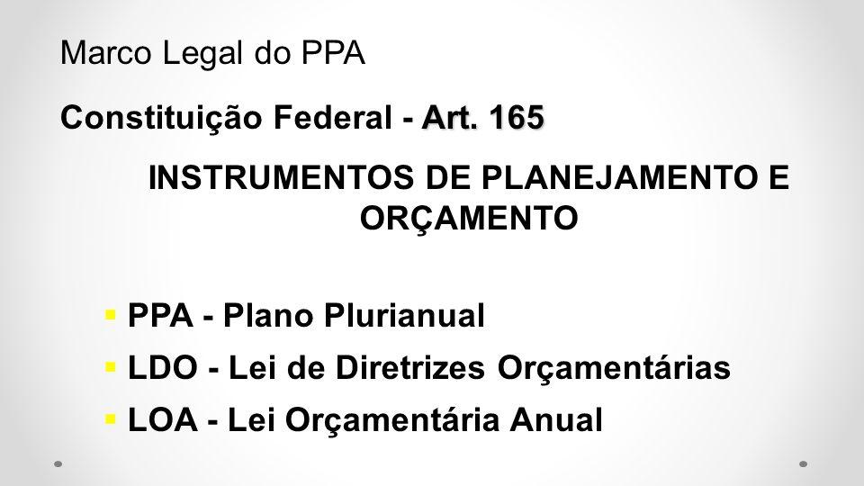INSTRUMENTOS DE PLANEJAMENTO E ORÇAMENTO