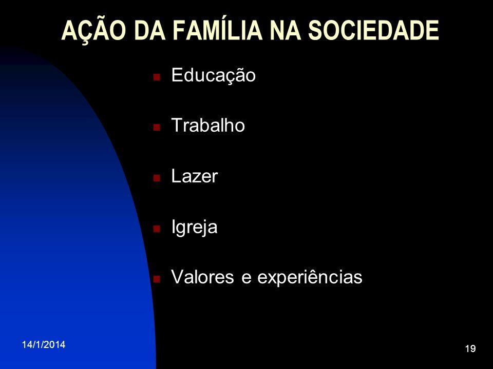 AÇÃO DA FAMÍLIA NA SOCIEDADE